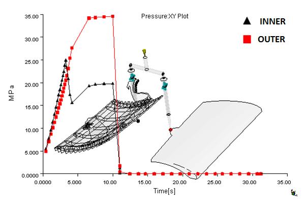 Hot Runner Processing – Hot Runner Help